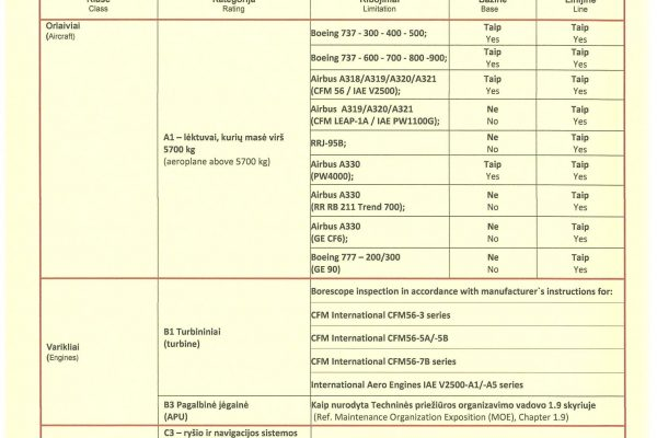 LT.145.011 [Part-145] [issued on 05 Aug 2020, unlimited]-2